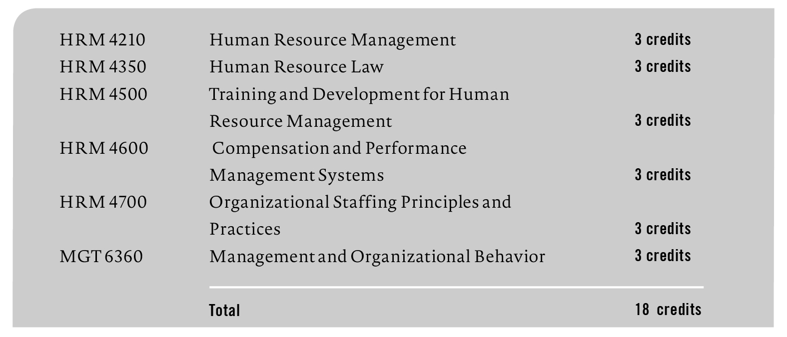 Professional Certificate Human Resource Management Cleary