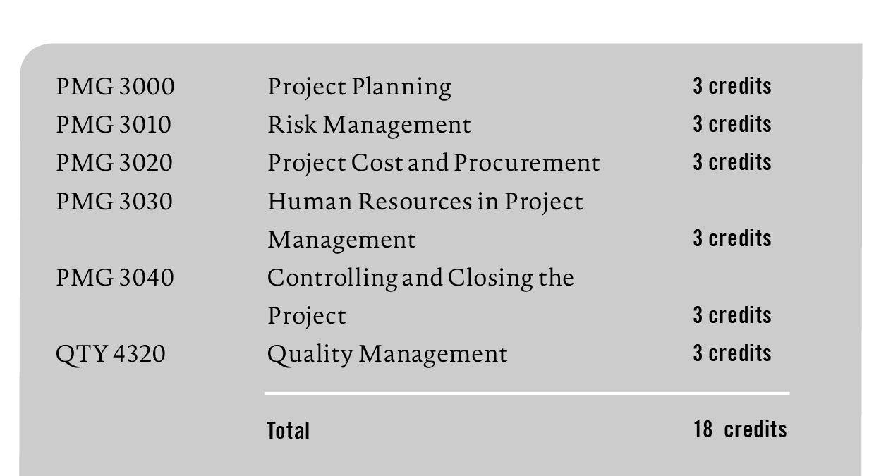 Professional Certificate Project Management Cleary